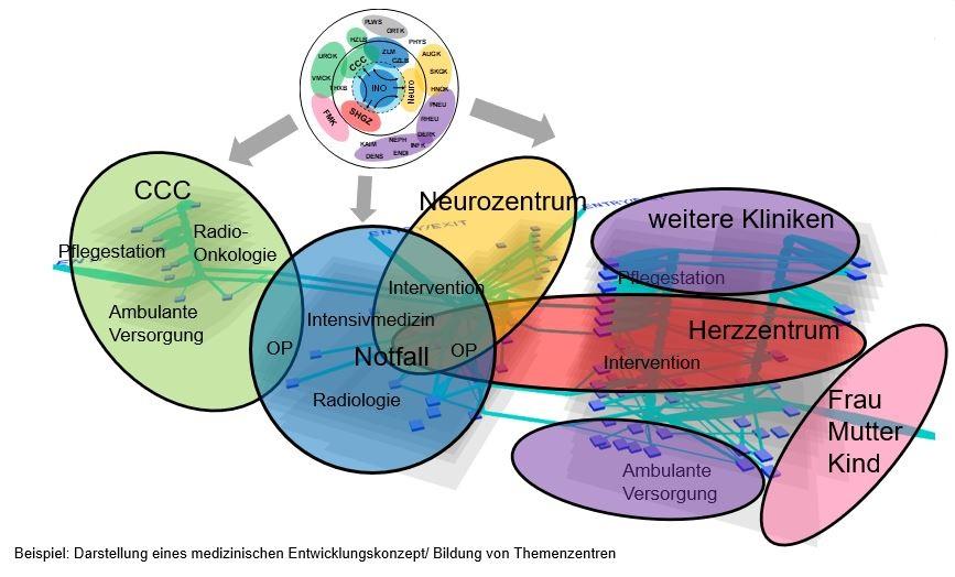 Skizze Clusterbildung_Beispiel2
